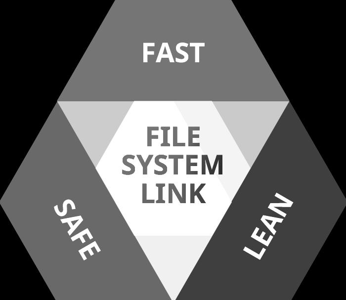 Paragon hfs+ linux | Error 0x800704b3 When Launching Application
